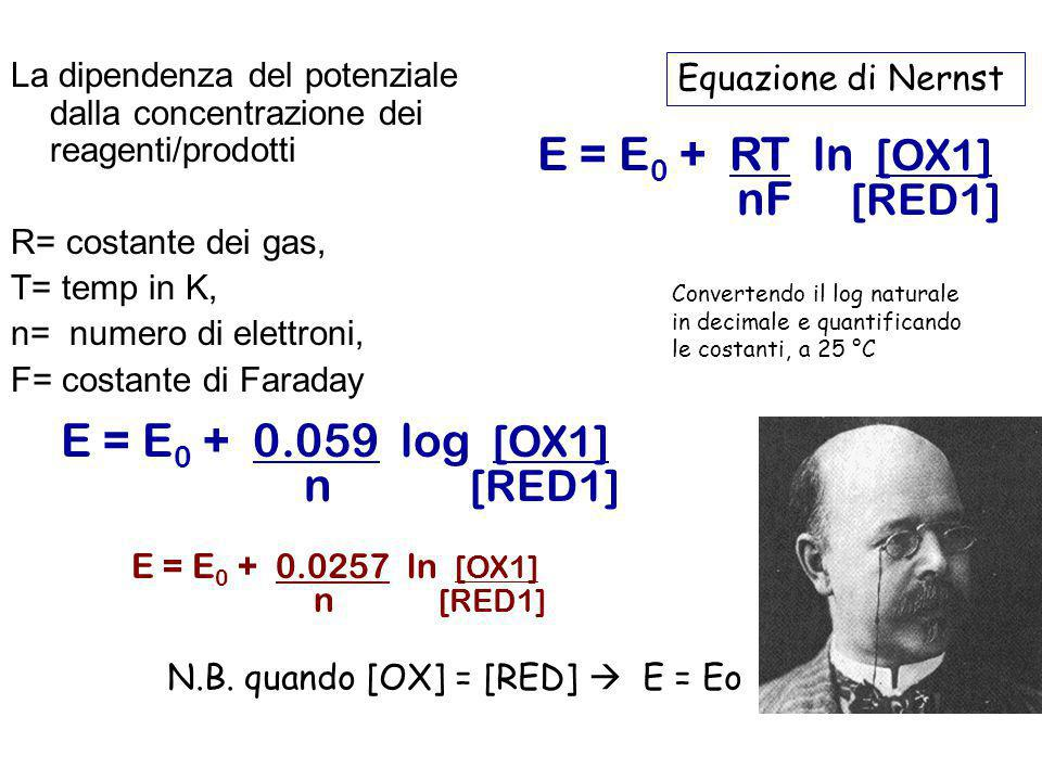 E = E0 + RT ln [OX1] nF [RED1] E = E0 + 0.059 log [OX1] n [RED1]